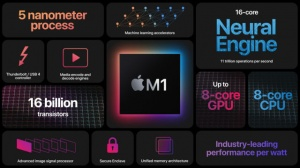 Apple udgiver ny Mac Mini, Macbook Air og Macbook Pro med ARM-CPU